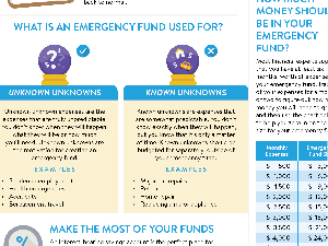 Emergency Fund Boot Camp Handout