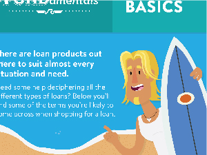 Loan Basics Infographic