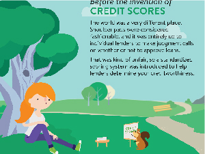 Credit Score Breakdown Infographic