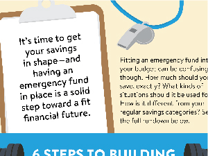 Emergency Fund Boot Camp Infographic